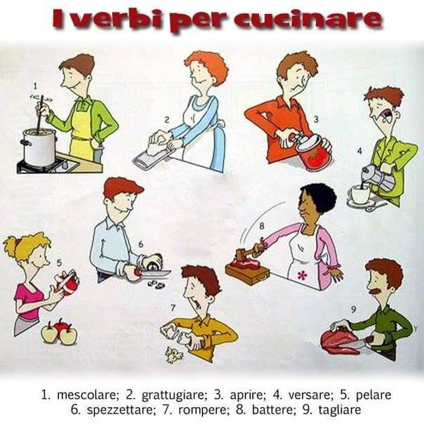 I verbi per cucinare tandem international for Serve per cucinare 94